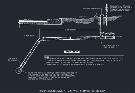 bettdecke entsorgen sewer service sewer services shelton plumbing sewer