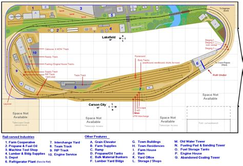 N Shelf Layout by Ho Scale Shelf Layout Track Plans Model Railroading