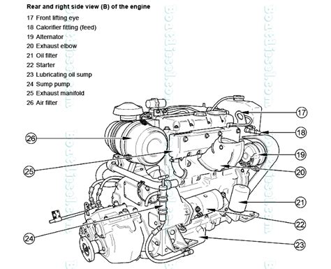 perkins 4108 wiring diagram excavator parts diagram