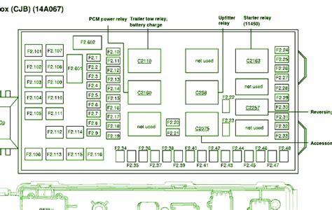 2005 f250 fuse box diagram fuse box and wiring diagram