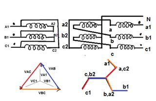 zig zag connection of transformer electrical notes