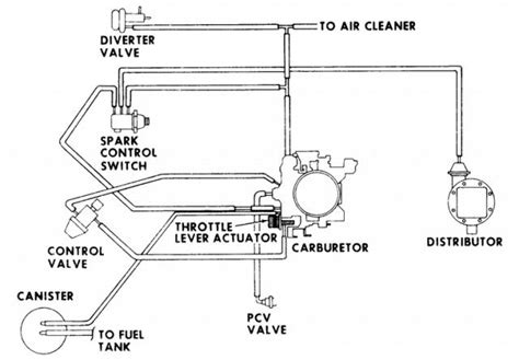 vacuum diagram needed chevrolet forum chevy