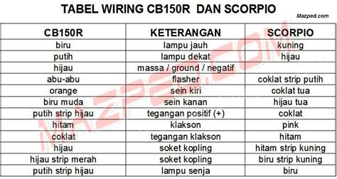 wiring diagram lu vario 150 k grayengineeringeducation