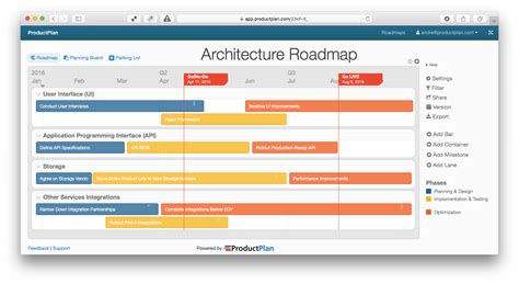 It Architecture Roadmap Template Content Roadmap Template