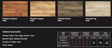 palmetto porcelain 6x36 quot smoke wood look tile palmetto porcelain 6x36 quot smoke wood look tile