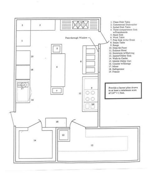 restaurant kitchen layout ideas kitchen layout