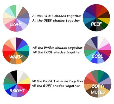 tonal color how color analysis works