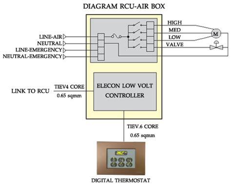 attic fan thermostat wiring diagram wiring attic fan thermostat diagram get free image about