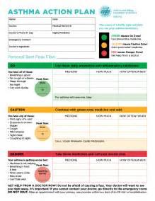 Asthma Care Plan Template by Asthma Plan Aafa Org