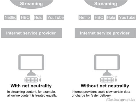 ajit pai mug john oliver john oliver begs internet users to save net neutrality