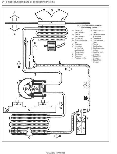 renault kangoo engine diagram renault clio petrol diesel