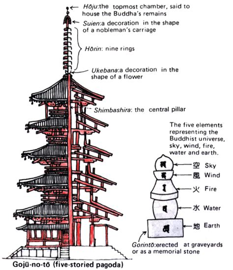 nagara pattern in japanese japan national tourism organization japan in depth