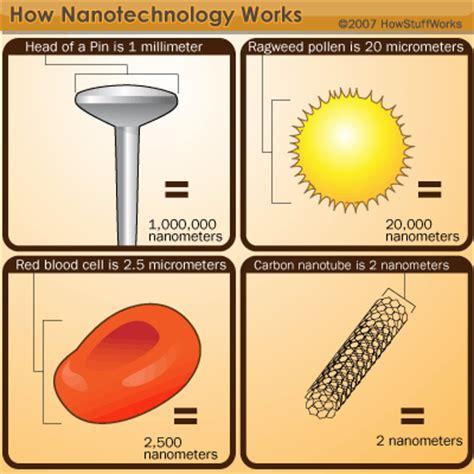informasi berbagai hal jaringan epitel berbagai hal tentang teknologi nano informasi aneh tapi