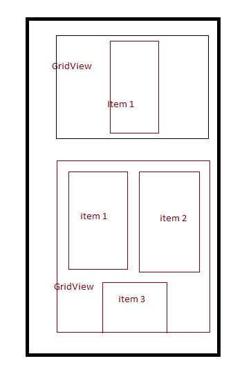 gridview layout height android gridview if single item means it will place in