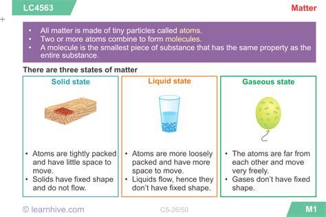 resistors grade 5 science all worksheets 187 states of matter worksheets free printable preeschool and kindergarten worksheets