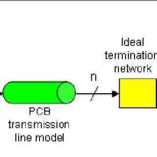 Ncm Network Model