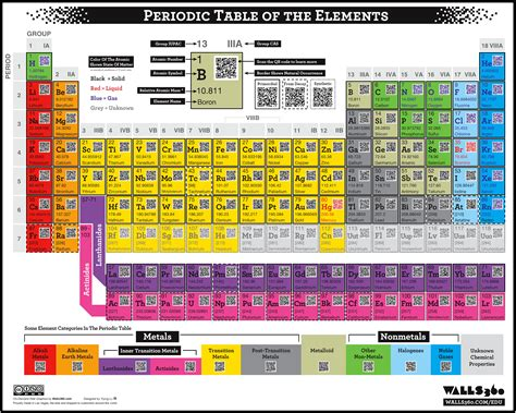 periodic table top trumps printable 1000 images about science elements on pinterest