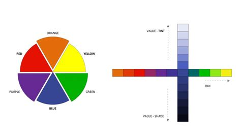 alzheimer s color the importance of colour and contrast in dementia health