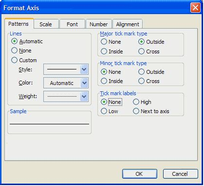 format excel axis in millions excel chart format axis millions excel chart axis labels