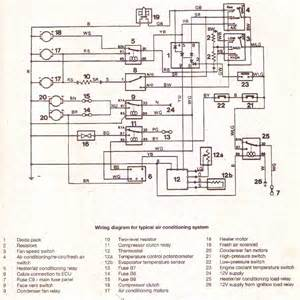 1996 land rover stereo wiring diagram get free image about wiring diagram