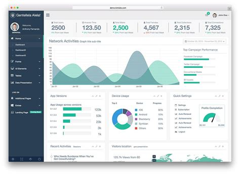 design board application bootstrap 3 is the latest version of the twitter bootstrap