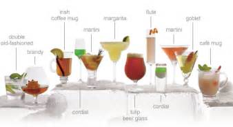 Business Letter Spacing Guide 7 Best Images Of Cocktail Glasses Types Different Types Of Cocktail Glasses Different Types