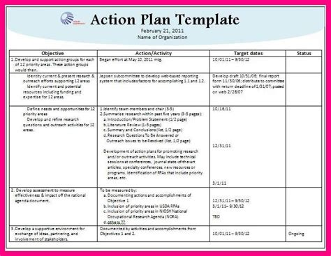 Kaizen Action Plan Template Improve Phase Lean Six Sigma Tollgate Template 34 638 Templates Data Marketing Outreach Plan Template
