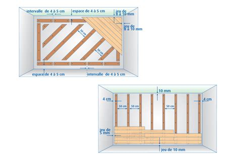 Pose Lame Pvc Plafond 2585 pose lame pvc plafond corniche plafond pvc ides comment