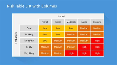 Risk Matrix Template For Powerpoint With Flat Style Slidemodel Matrix Powerpoint Template