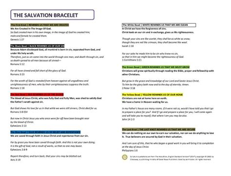 meaning of salvation bracelet easter