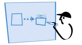why do problem solving projects fail lean enterprise