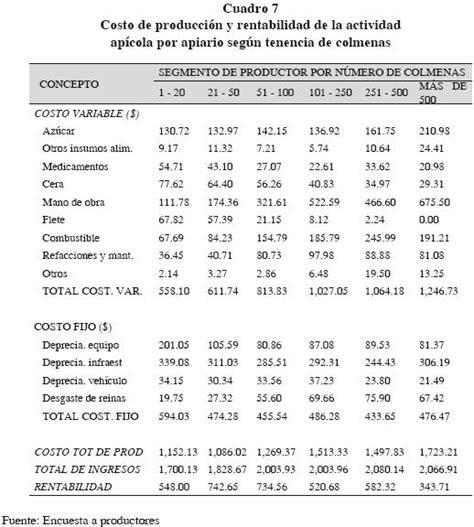 ejercicio tenencia 2011 a 2016 estado de mexico formato universal de pago de tenencia del estado de mexico