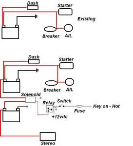 perko battery switch wiring diagram wiring diagram and hernes