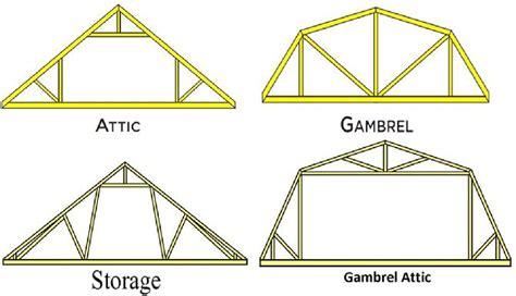 attic truss room size attic gambrel truss room in attic truss sizes vendermicasa