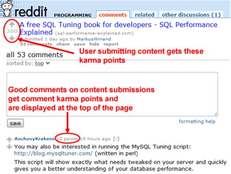 How To Search For On Reddit What Publishers Need To About Gamification Betaout