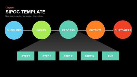 sipoc powerpoint and keynote template slidebazaar