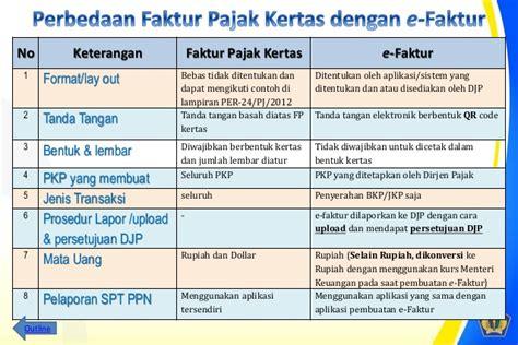 cara pembuatan faktur pajak pengganti pembuatan faktur pajak batal sosialisasi e faktur