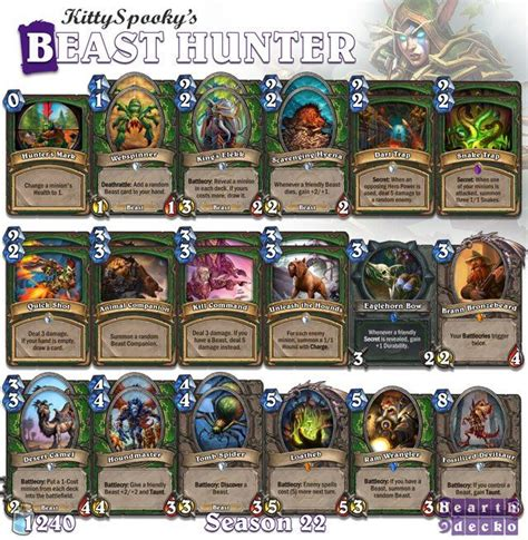 Hearthstone Beast Deck by 17 Best Images About Hearthstone On