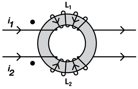 coupled inductor inductance understanding inductor designs for converters