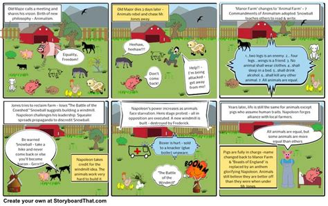 animal farm plot diagram come explore hundreds of exle storyboards for animal