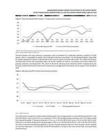 Board Report Template sample board report 5 documents in pdf