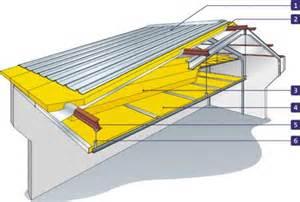 sortie toiture bac acier images