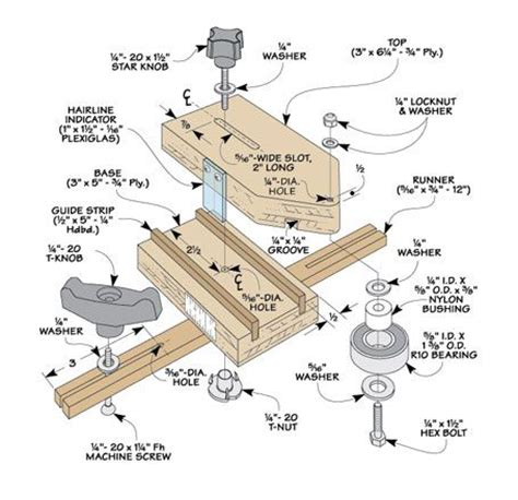 woodworking jig plans free table saw ripping jig woodsmith plans woodworking