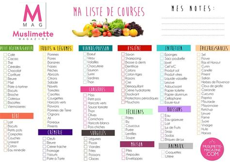 Liste De Courses by Votre Liste De Courses Toute Pr 234 Te Imprimez Et Cochez