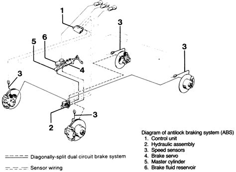 abs system diagram repair guides hydraulic brake systems basic