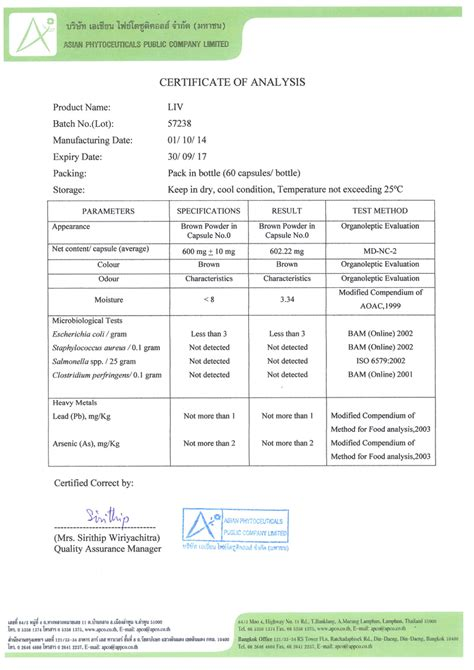 Fda Certificates Liv Capsules Certificate Of Analysis Fda Template