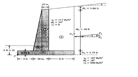 Retaining Wall Design Retaining Wall Design Calculations Basic Calculations