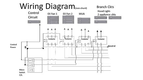 how to reference a diagram ansul system wiring diagram wonderful reference
