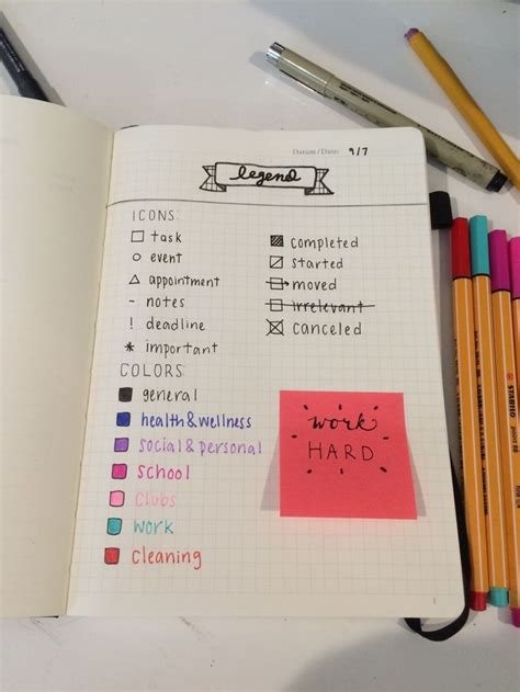 bullet journal tips 17 best ideas about bullet journal key on pinterest