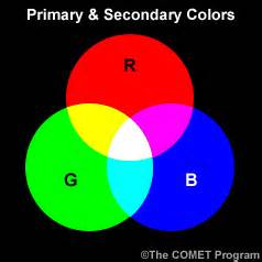 list of secondary colors multispectral satellite applications rgb products